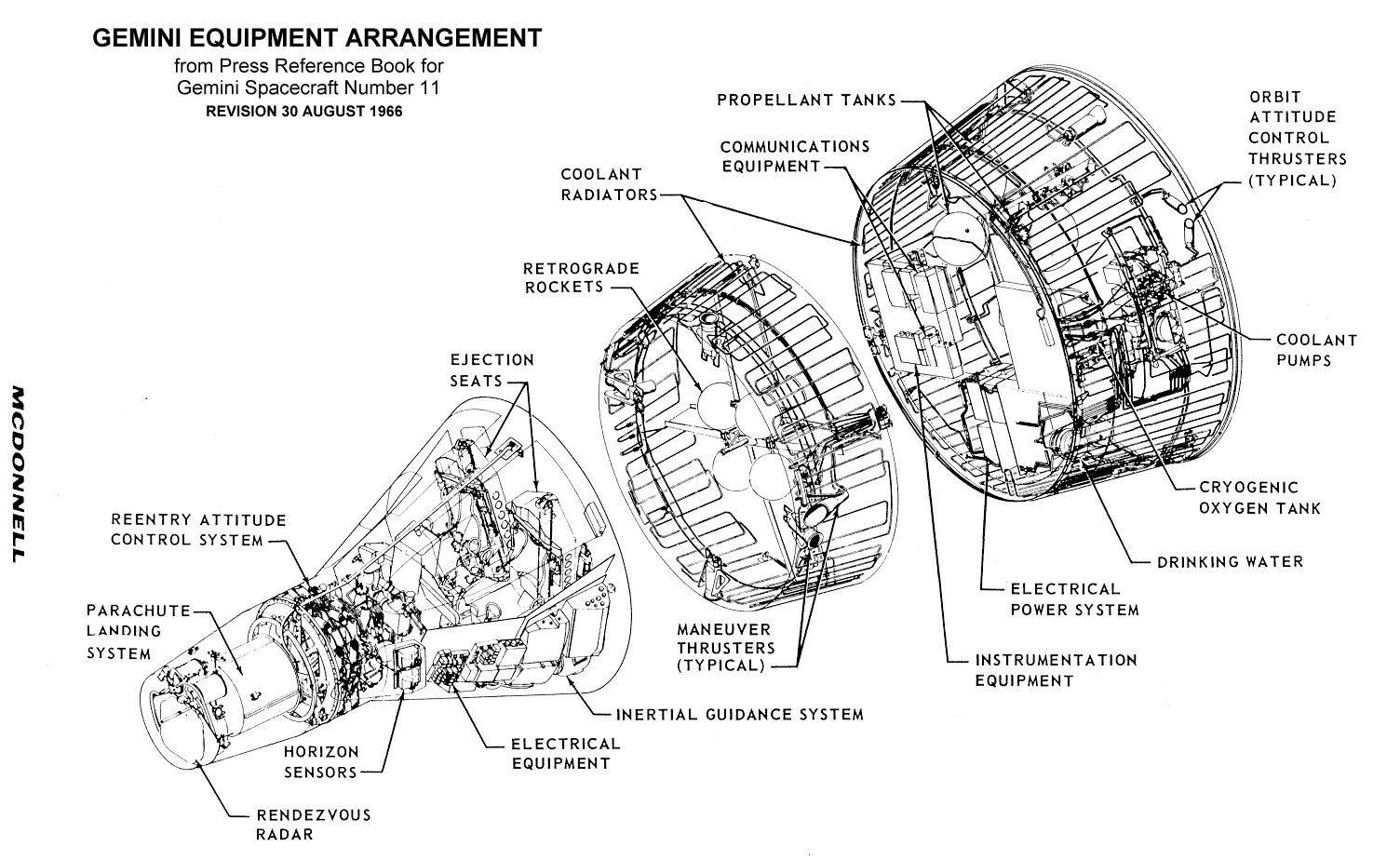Gemini Identifying Service Module Components