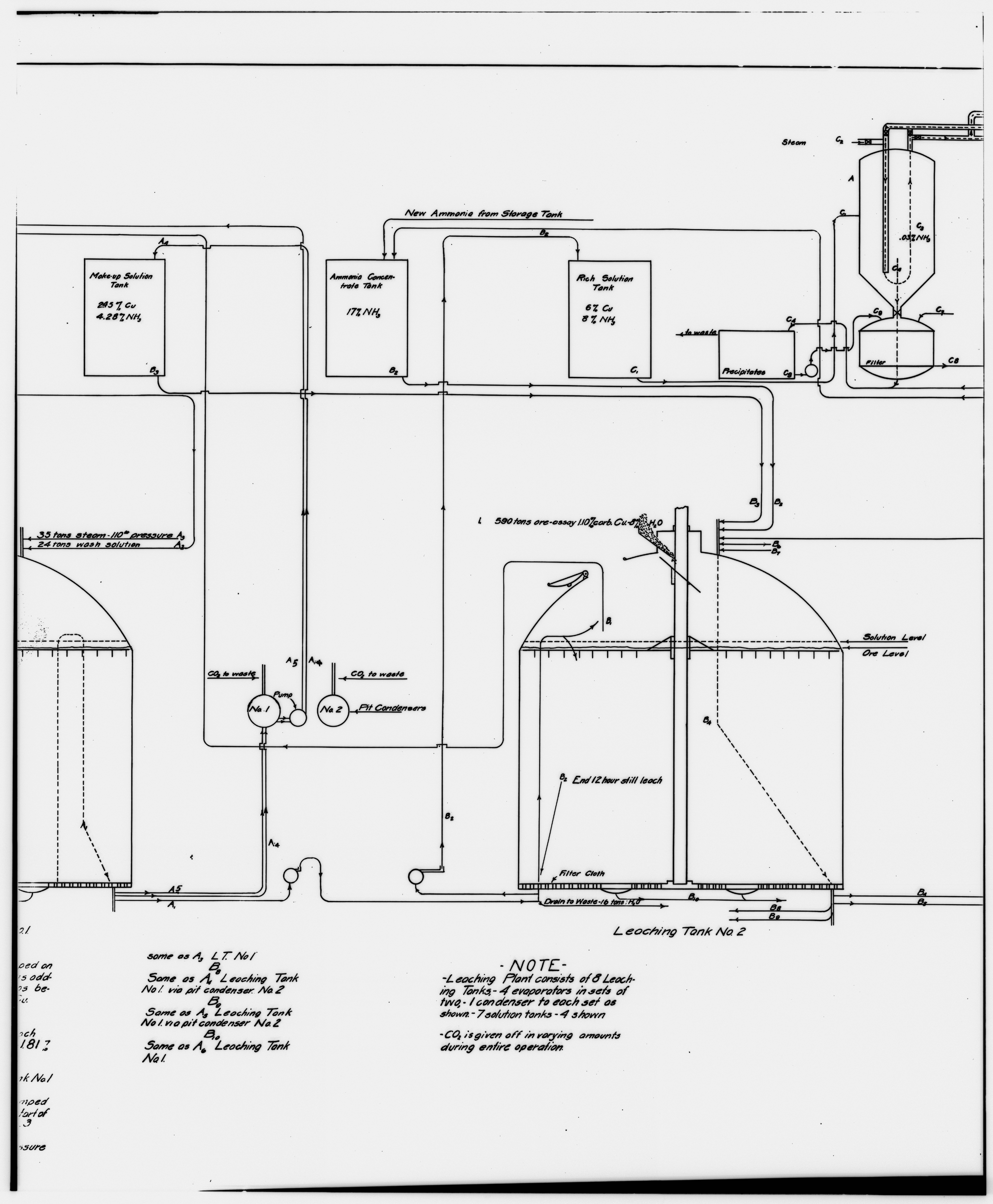 File 54 Photocopy Of Drawing Ammonia Leaching Plant Flow