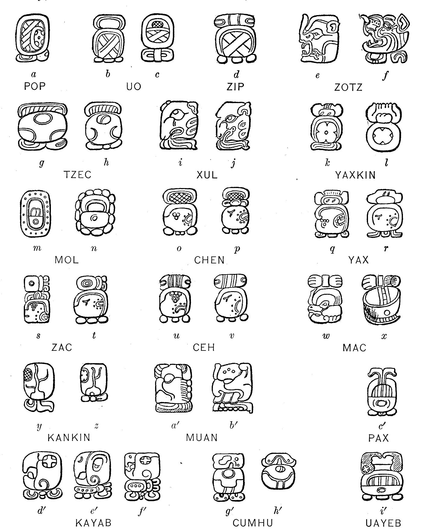 Mayan Calendar Worksheet Printable