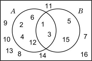 Diagrama de Venn  Wikipedia, la enciclopedia libre