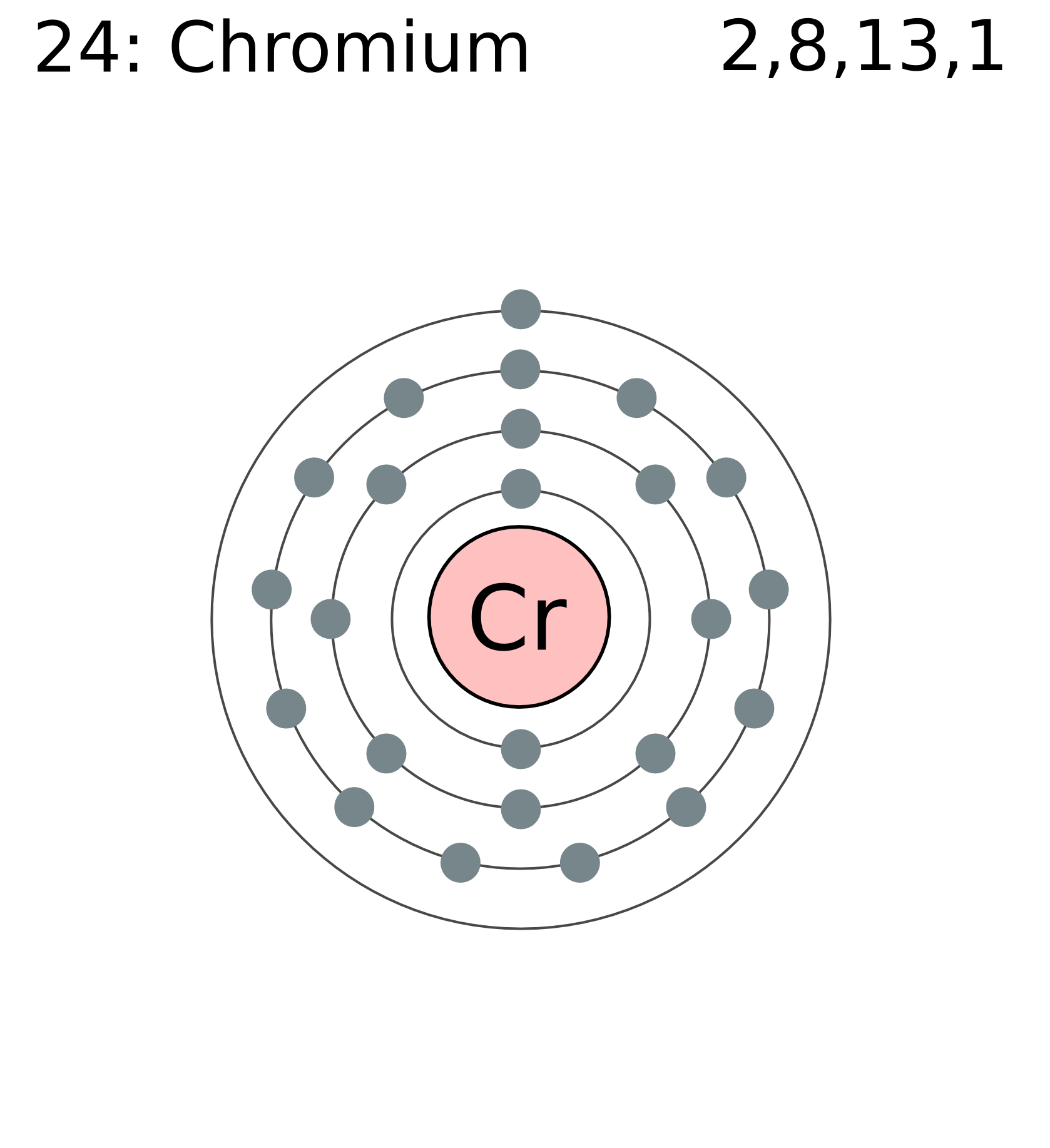 File Electron Shell 024 Chromium