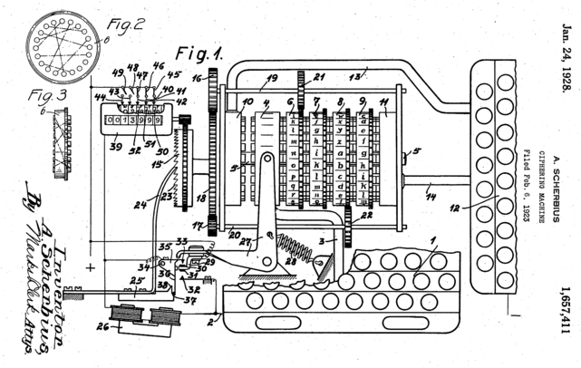 Arthur Scherbius' patent for the Enigma Machine