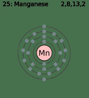 File:Electron shell 025 manganesepng