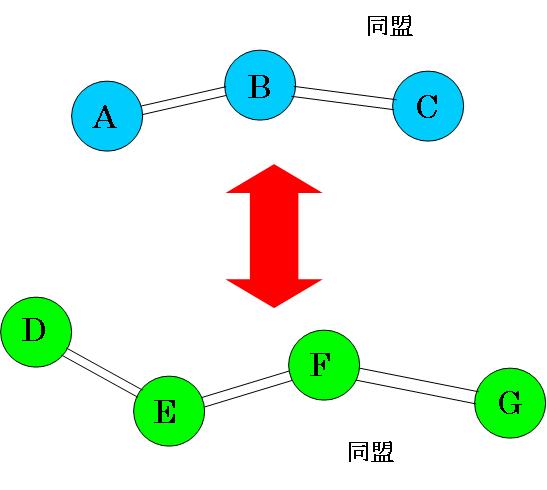 勢力均衡 新勢力均衡時代の日本 – Nodxk.co