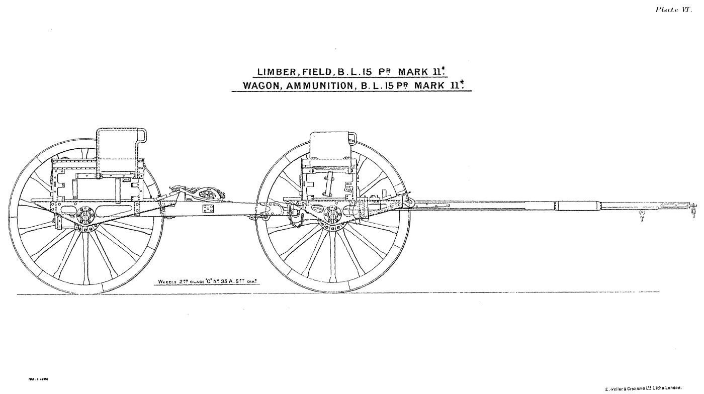 File Bl 15 Pounder Gun Ammunition Limber And Wagon Mark Ii