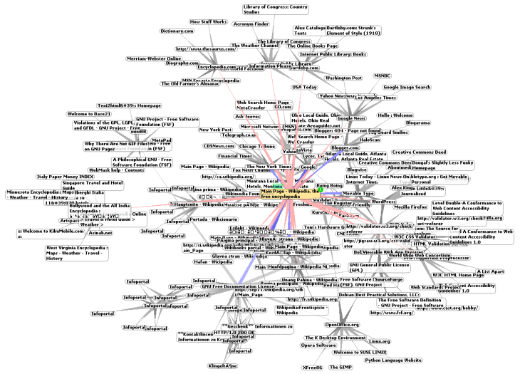 A data visualization of Wikipedia as part of t...