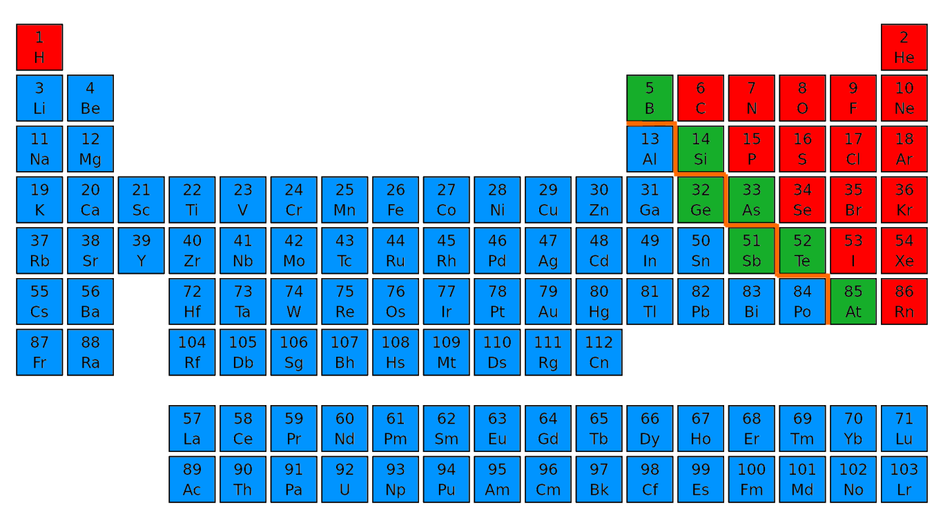 Vaizdas Metalli Semimetalli Nonmetalli Vikipedija