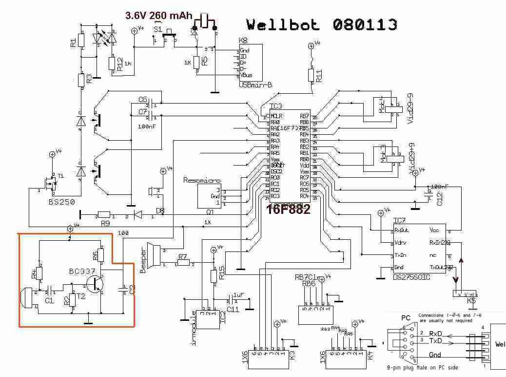 Wellbot