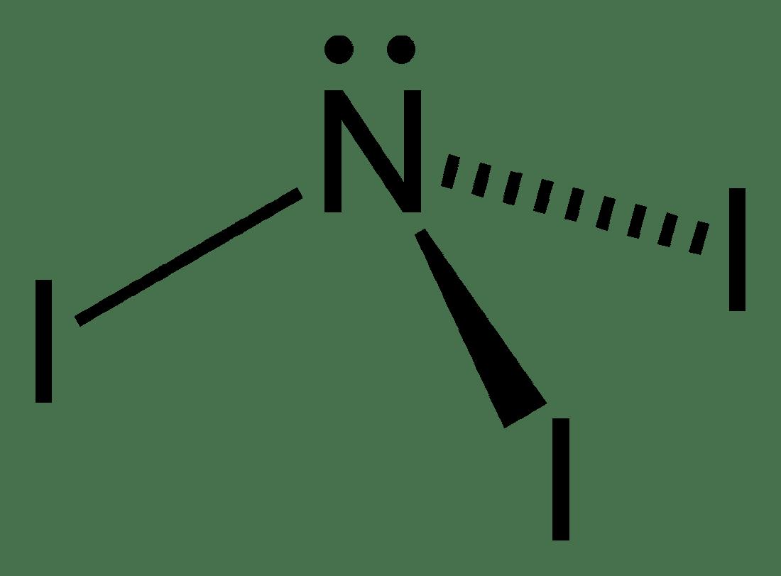 Nitrogen Triiodide