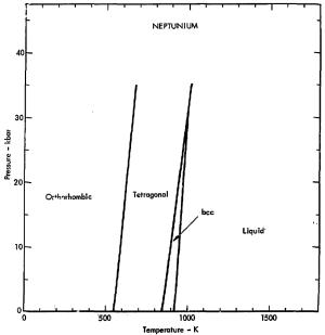 Wiki: Neptunium  upcScavenger