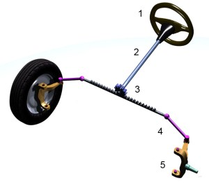 Steering linkage  Wikipedia