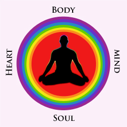 Holistic health, body, mind, heart, soul