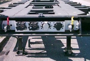 ISO standards for trailer connectors  Wikipedia