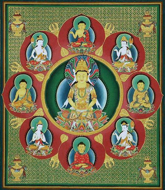 Womb Realm Mandala