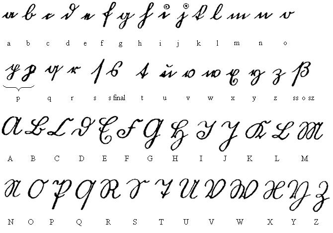 Alfabeto gótico manuscrito