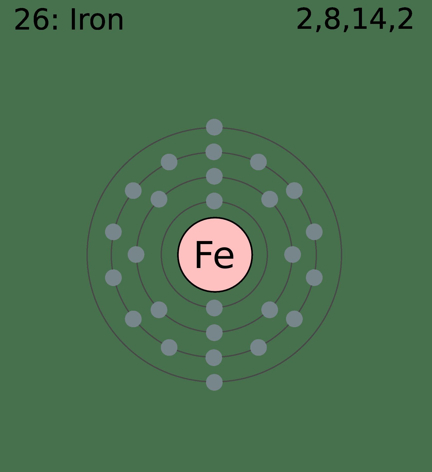 Fasciculus Electron Shell 026 Iron