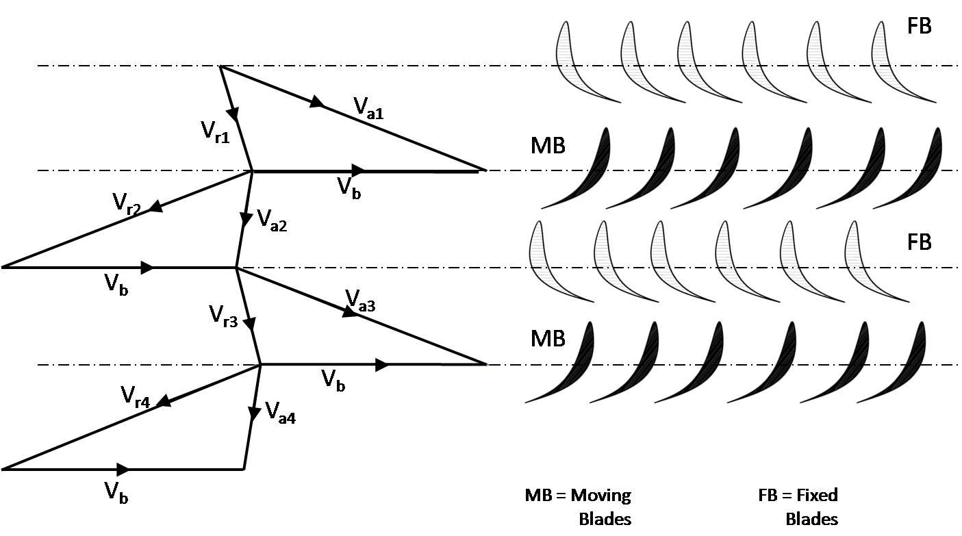 File Fig7 Subik Kumar Velocity Diagram Of Pressure