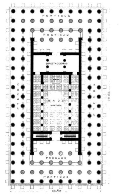 Pianta presunta del tempio di Artemide a Efeso