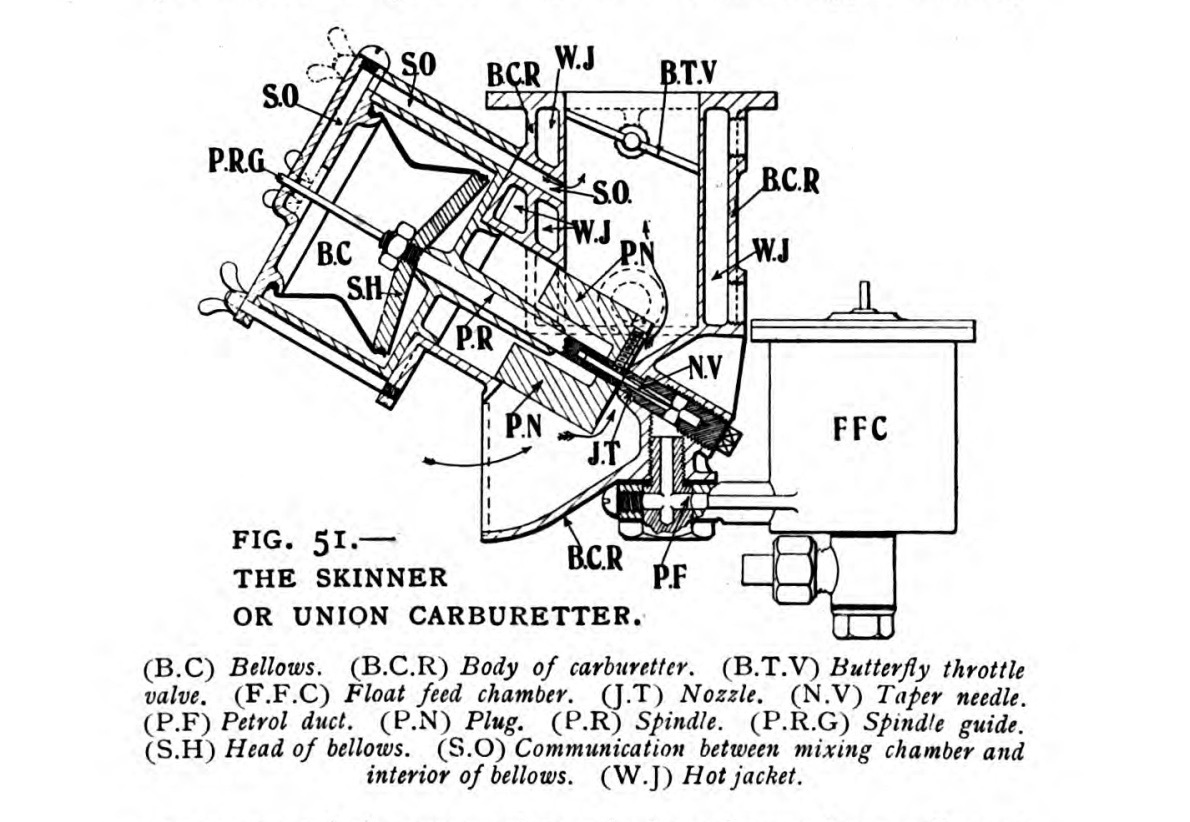File Skinner Union Carburettor