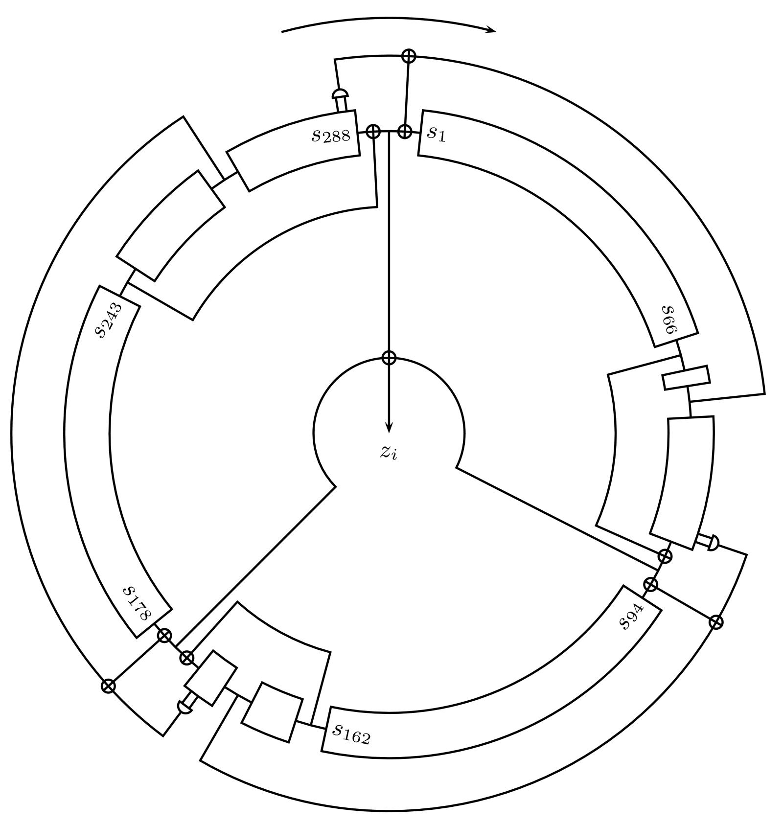 File Trivium Cipher