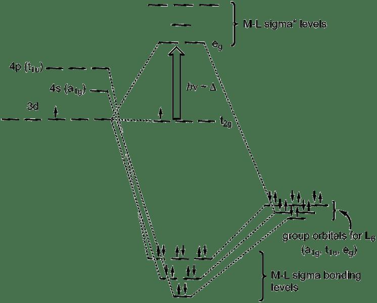 Vsepr Diagram Of Bf3