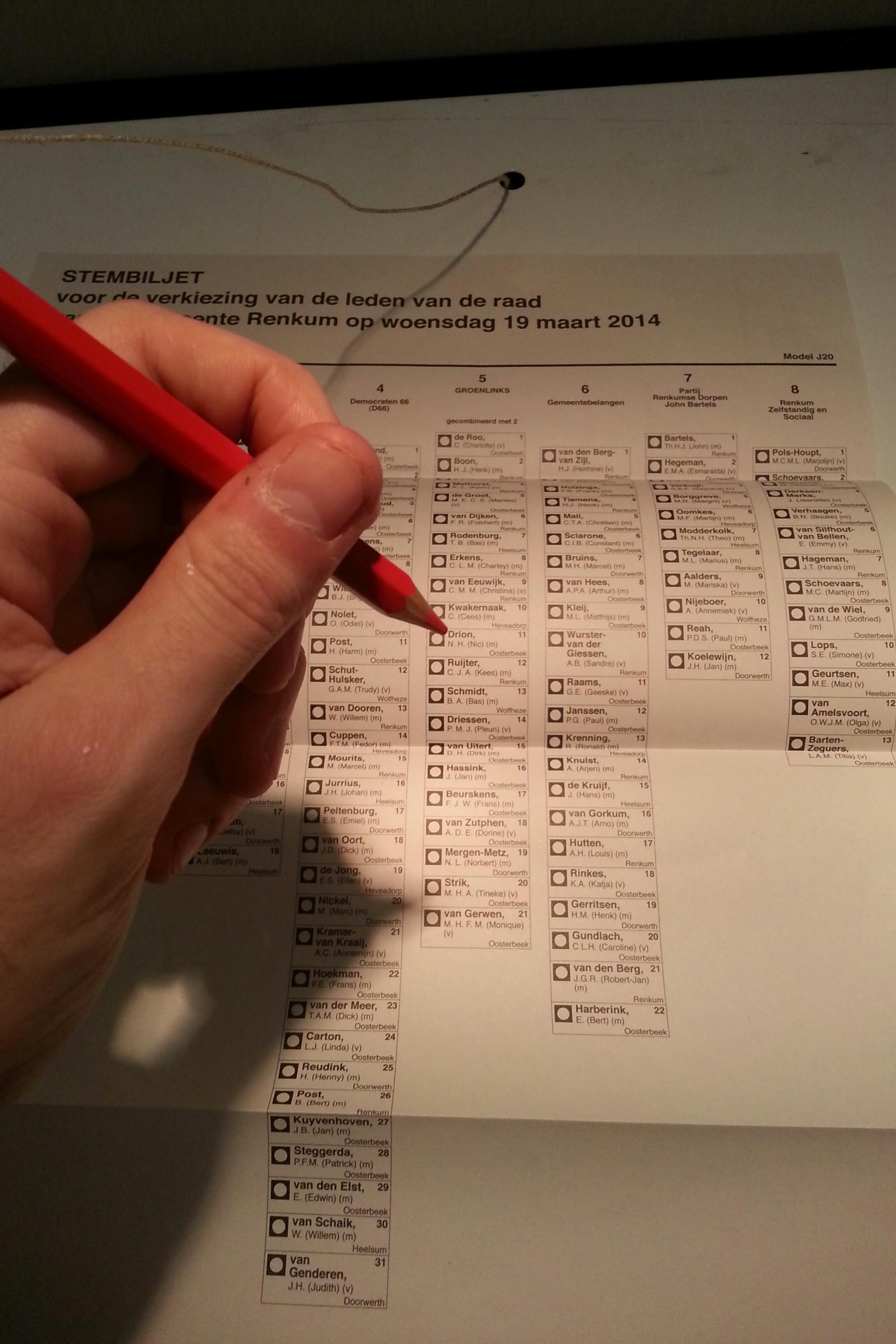 verkiezingen in nederland wikipedia