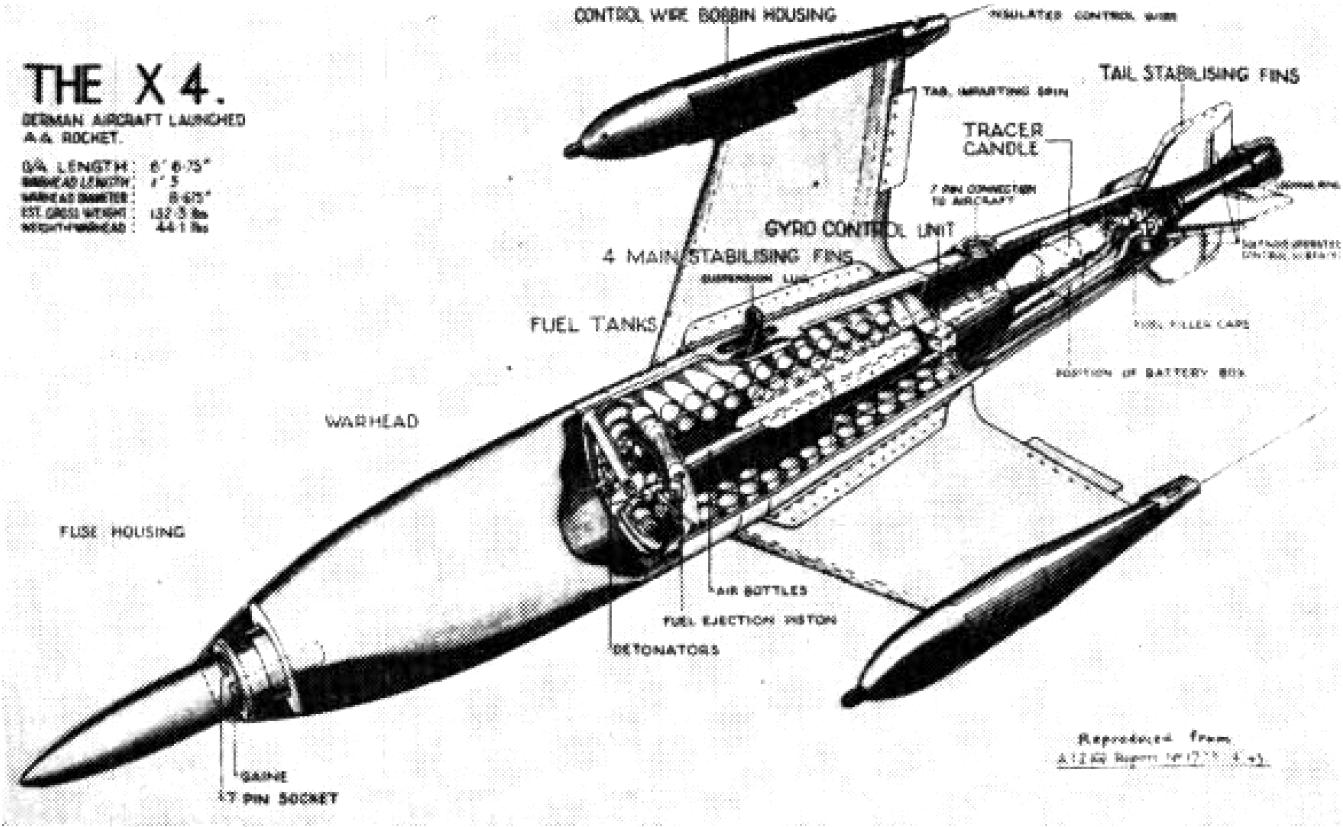 File Ruhrstahl X 4 Missile Diagram