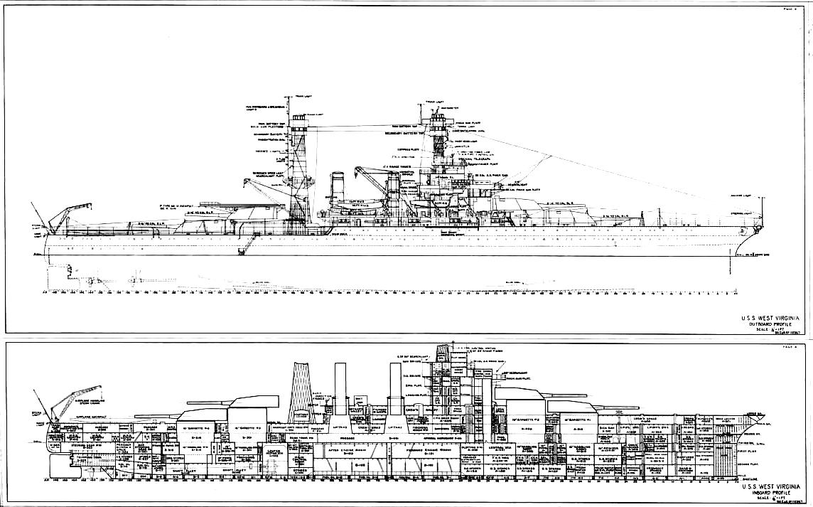 Gato Class Submarine Drawings