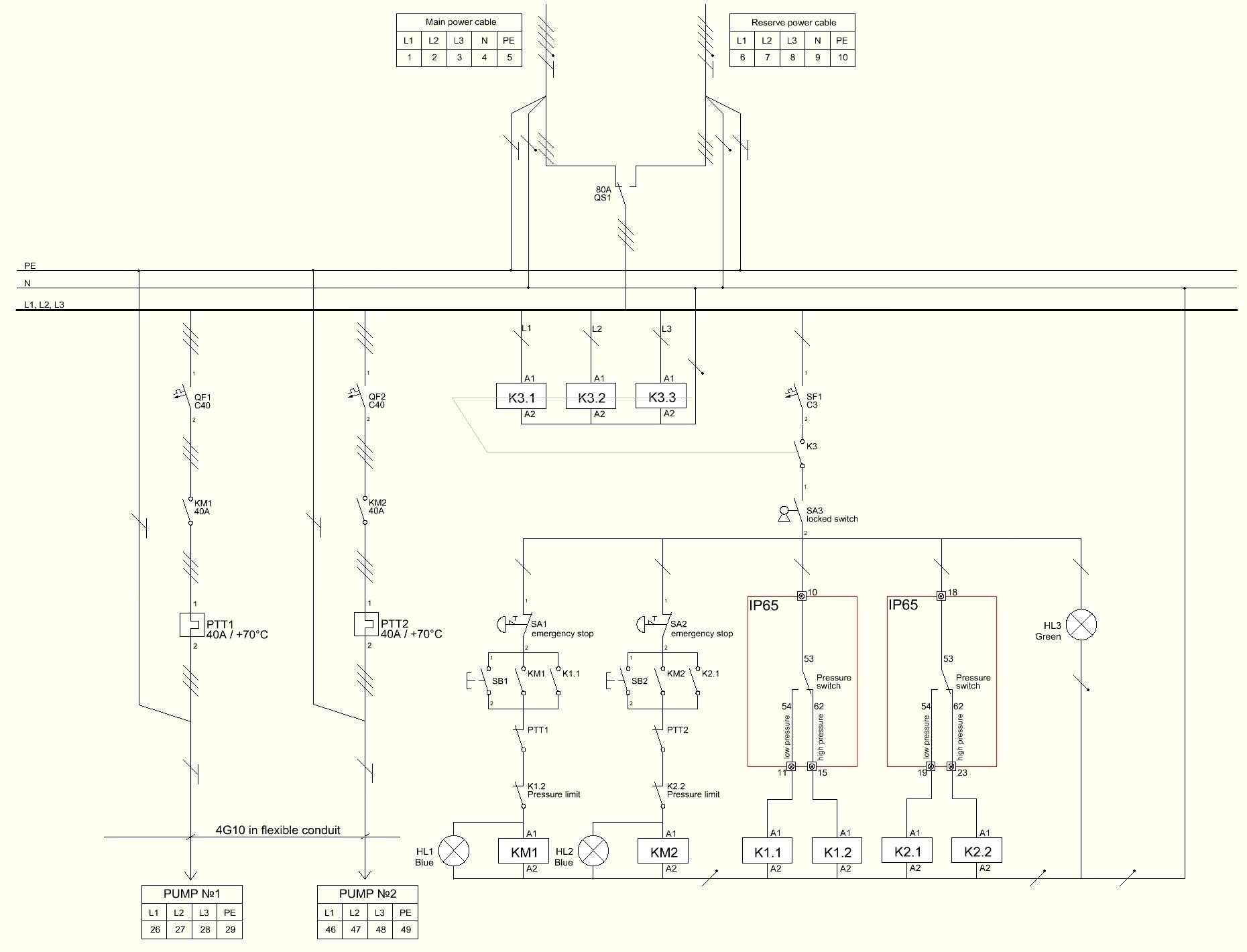 Hotsy Wiring Diagram Schematics Pressure Washer Motor Mi T M