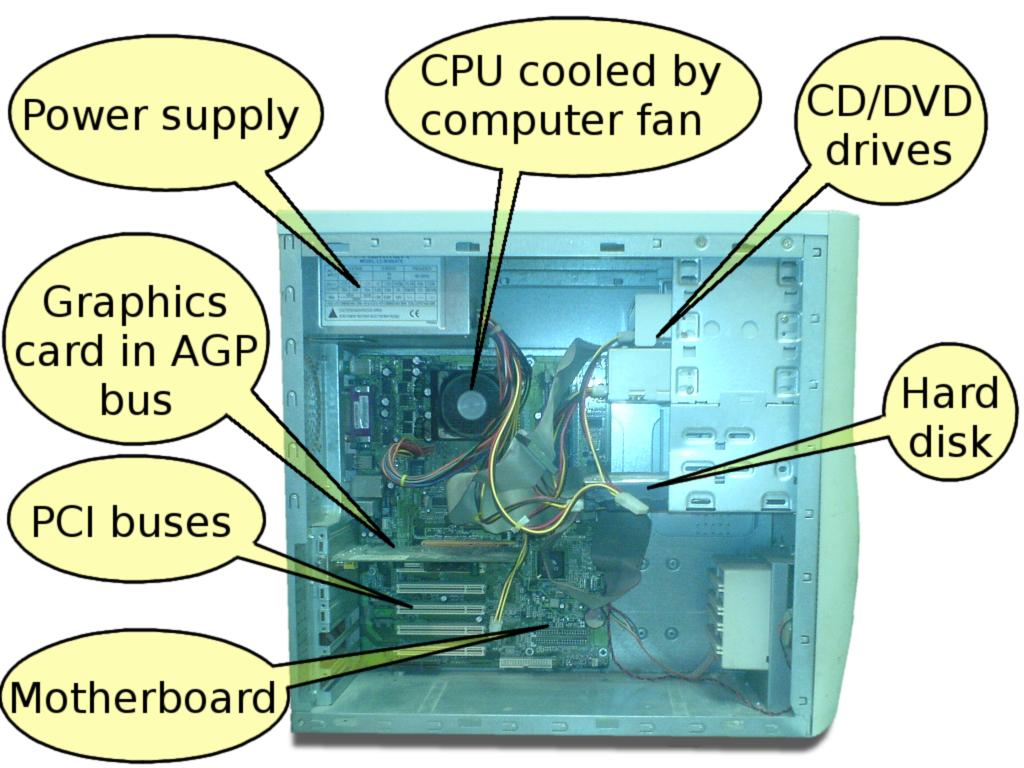 File Quick Overview Of Pc Hardware