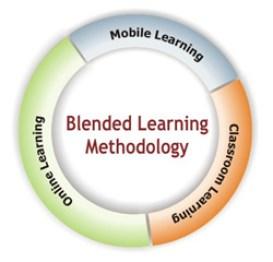 Blended-learning-methodolog