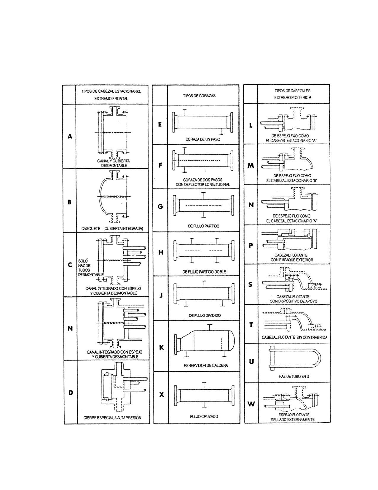 Archivo Configuracion De Intercambiadores Tema