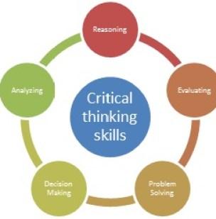 Criticalthinking.org defining critical thinking