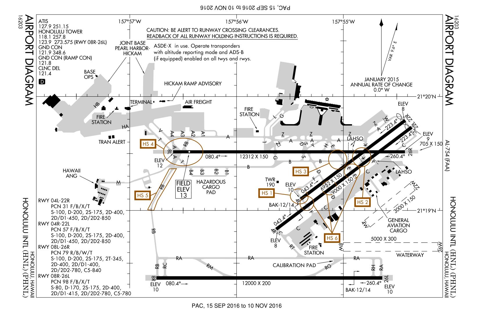 Port Lotniczy Honolulu Wikipedia Wolna Encyklopedia