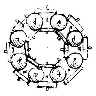 Leonardo de Vinci bearing