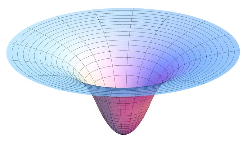 Gravity Well Graphic