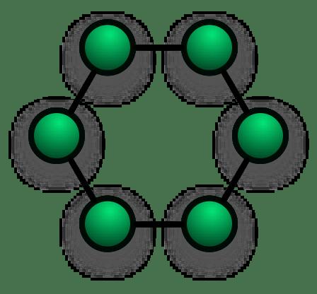 Berkas:NetworkTopology-Ring.png