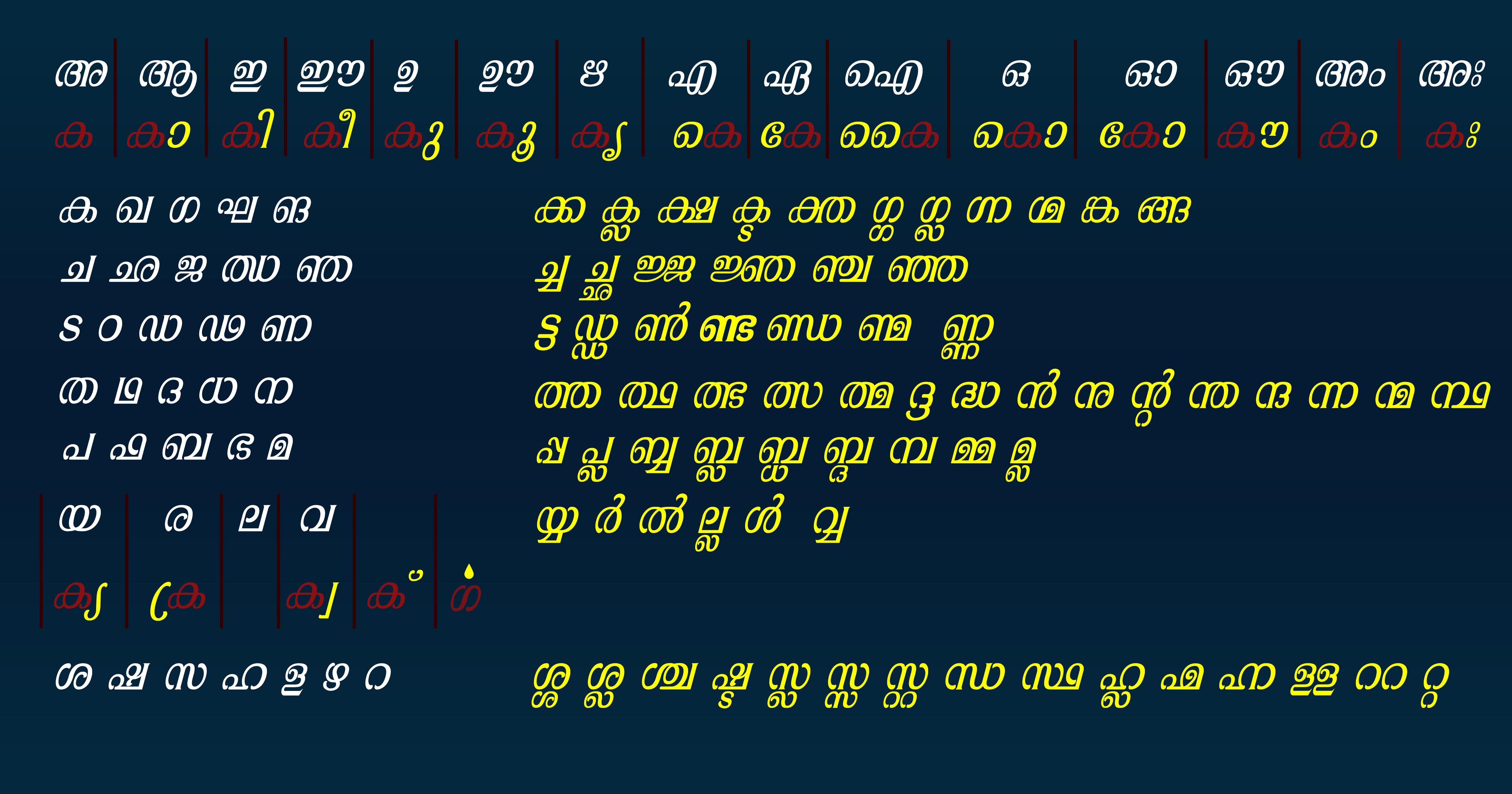 Beginner Hebrew Aleph Bet Worksheet