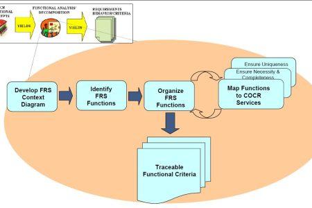 Interior context diagram maker full hd pictures 4k ultra full system context diagram wikipedia data flow diagram software haci saecsa co data flow diagram software data flow diagram software haci saecsa co data flow ccuart Gallery