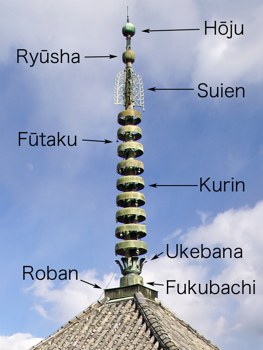 Sōrin Wikipedia