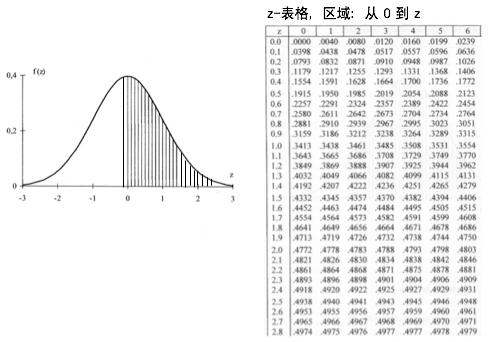 機率分佈 - 維基百科,自由的百科全書