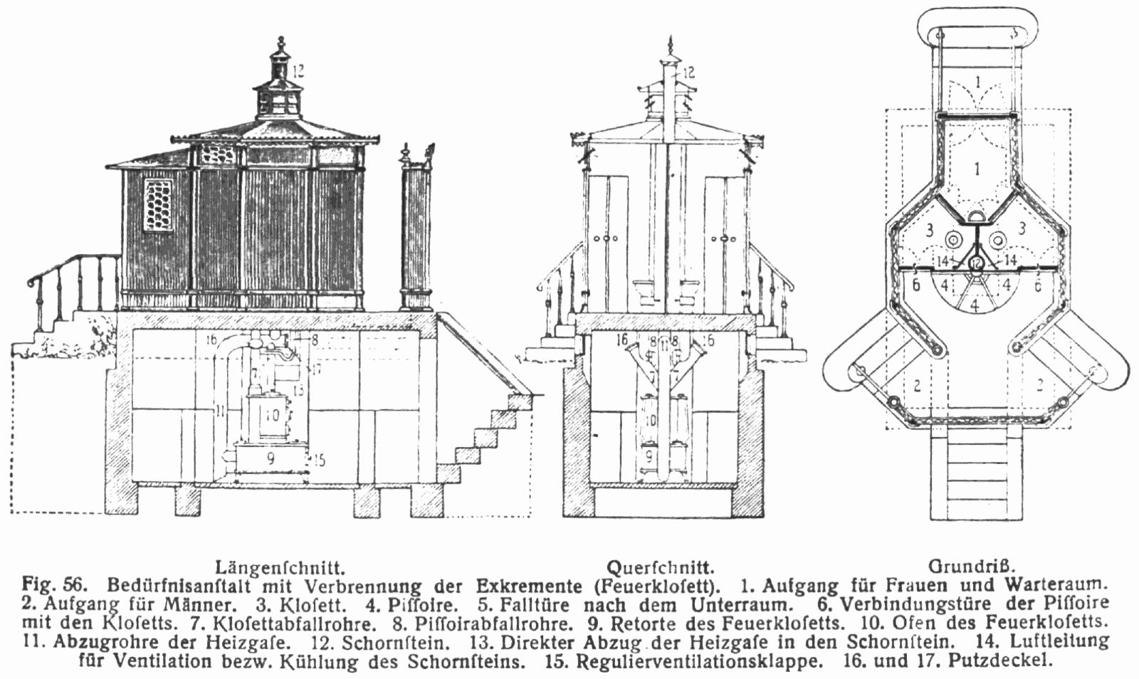 Feuerklosett Wikipedia