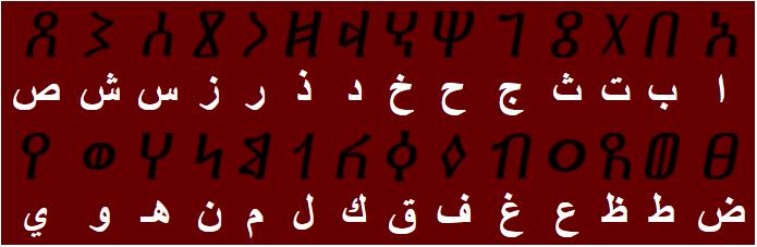 أبجدية عربية ويكيبيديا