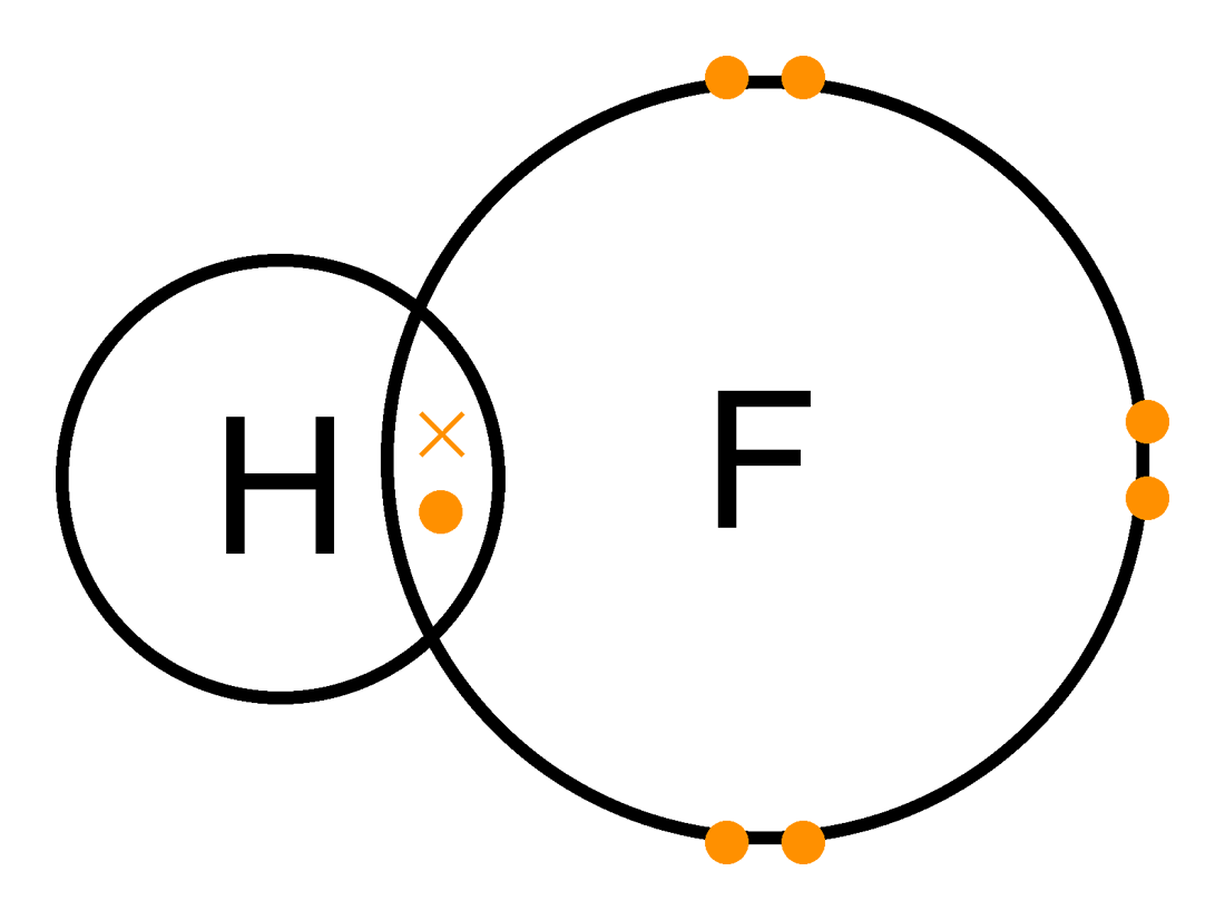 File Hydrogen Fluoride 2d Dot Cross