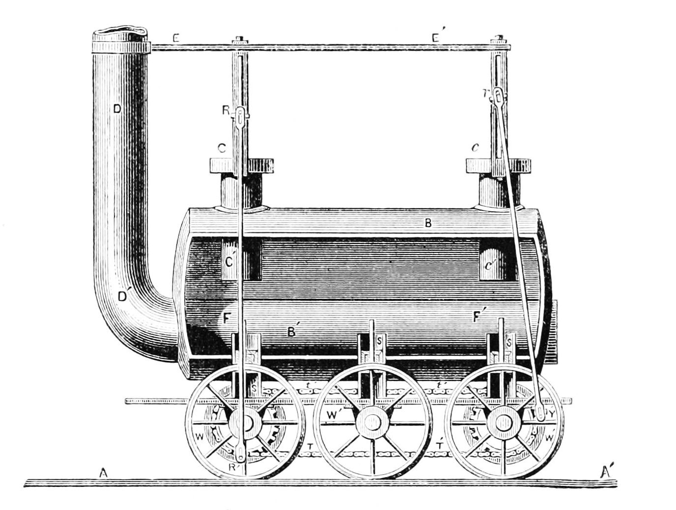 File Psm V12 D281 Stephenson Locomotive