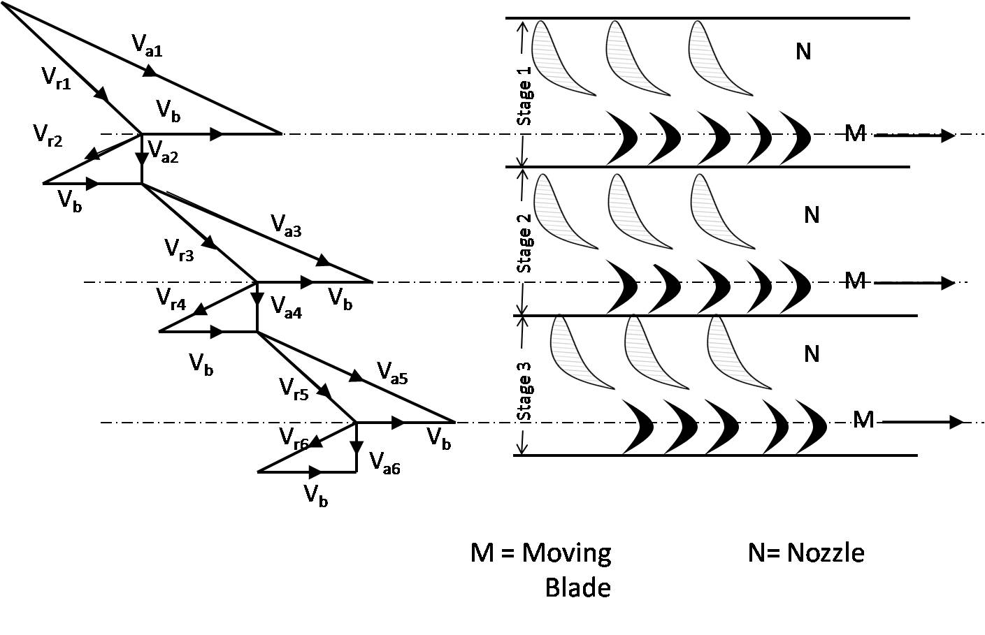 File Fig4 Subik Kumar Velocity Diagram Of Pressure