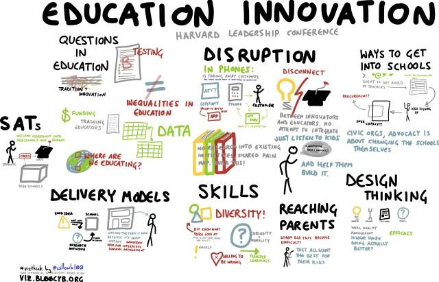 Revolucionando a Educação no Futuro (do Presente!)