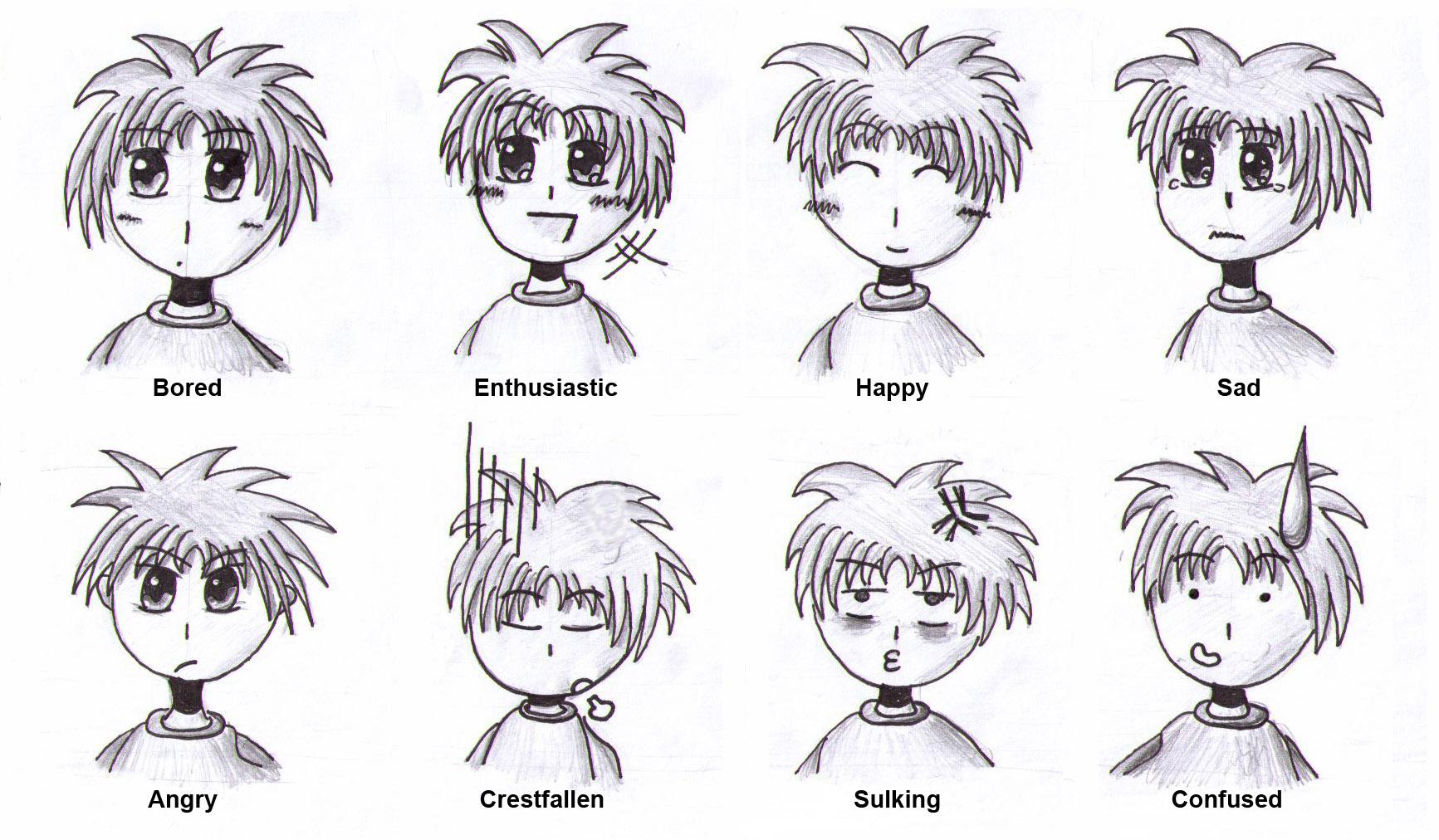 les types de regard