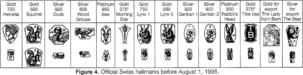 Gold Jewelry Hallmarks Identification Portugal