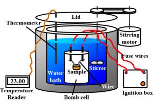 bomb calorimeter  Wiktionary
